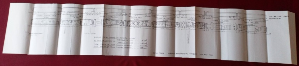 Diagram showing the Royal Train formation for a journey from Paddington, 20th July 1988.