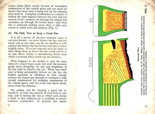A page inside the Good Firemanship booklet (1956).